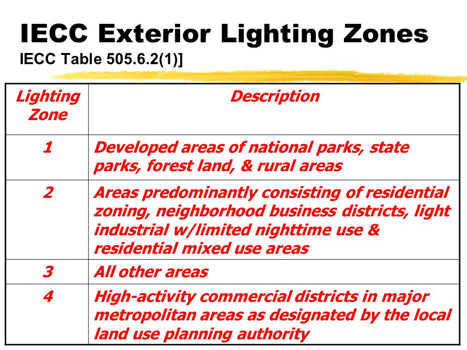 IECC Exterior Lighting Zones IECC Table 505.6.2(1)]
